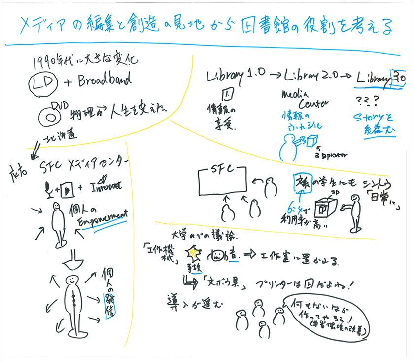 講演のグラフィックレコーディング